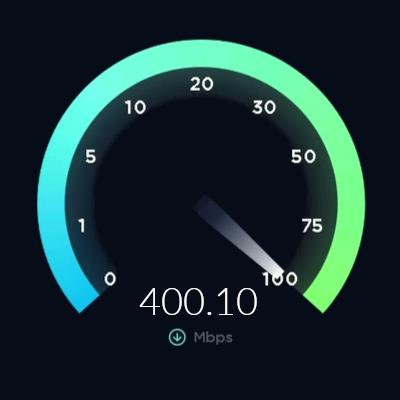 400Mbps